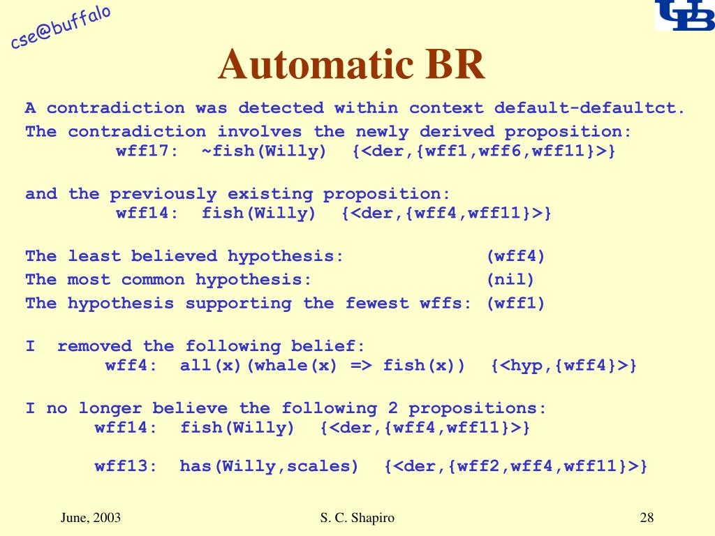 Automatic BR