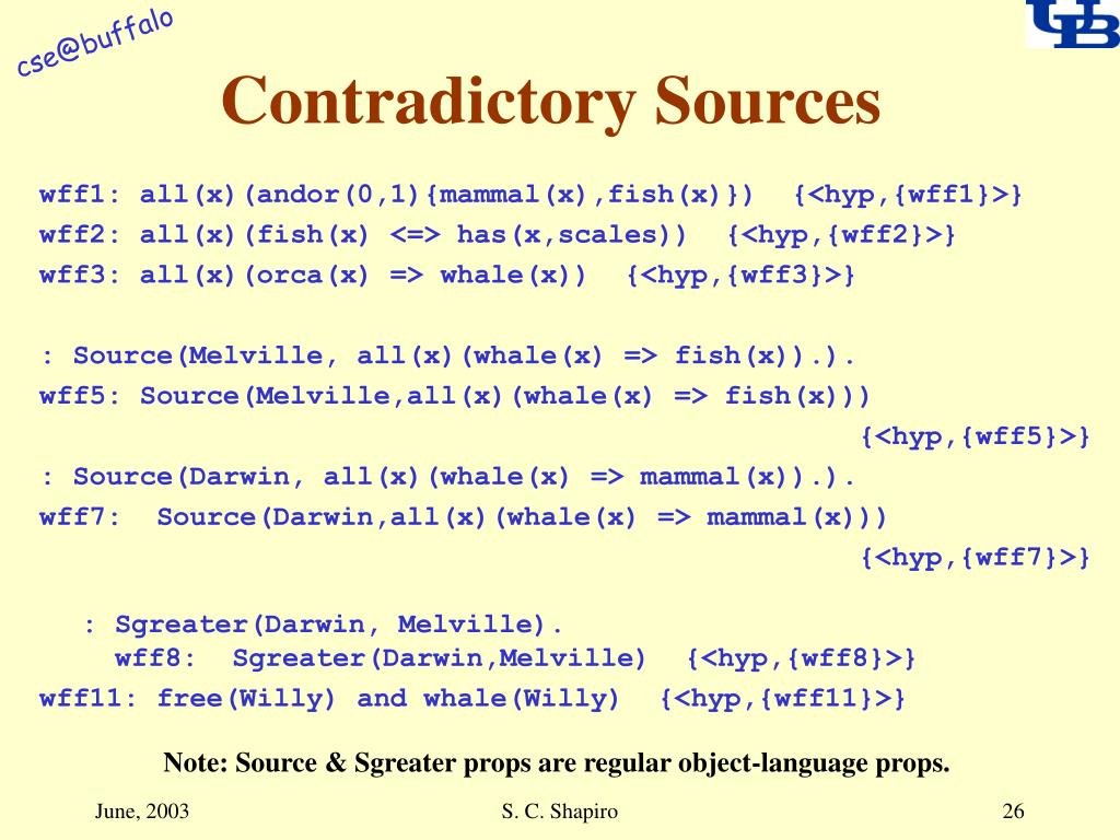 Contradictory Sources