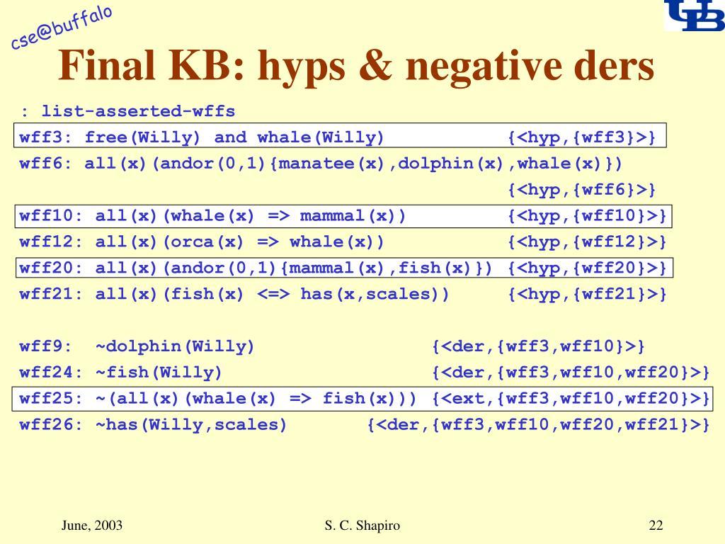 Final KB: hyps & negative ders