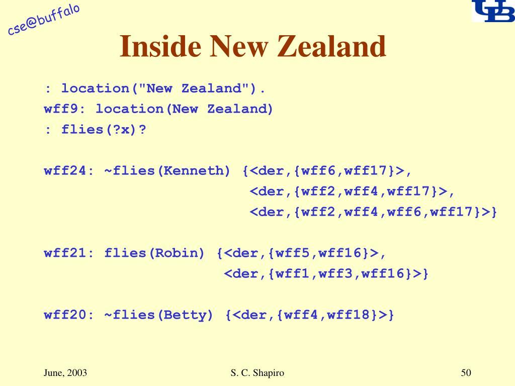 Inside New Zealand