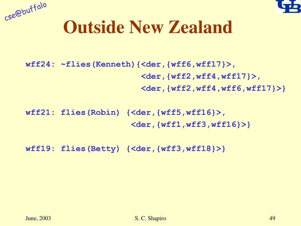 Outside New Zealand