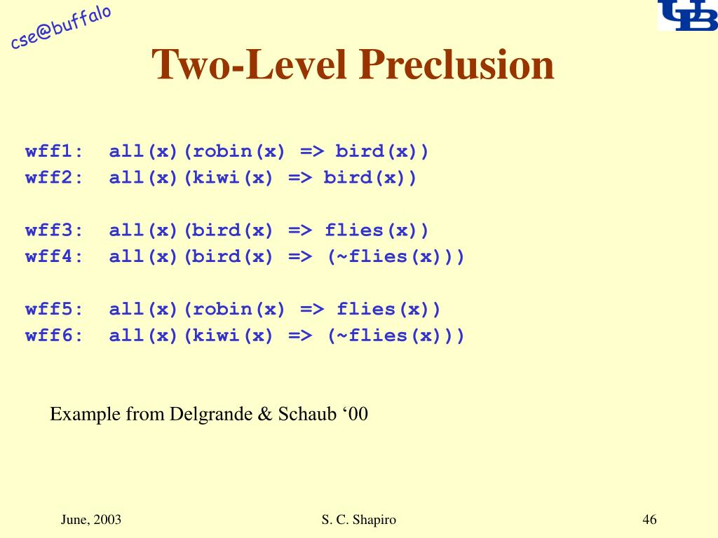 Two-Level Preclusion