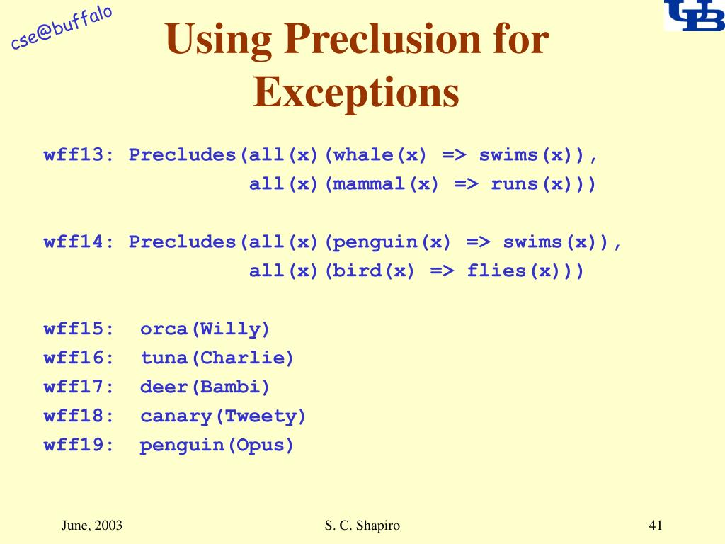 Using Preclusion for Exceptions