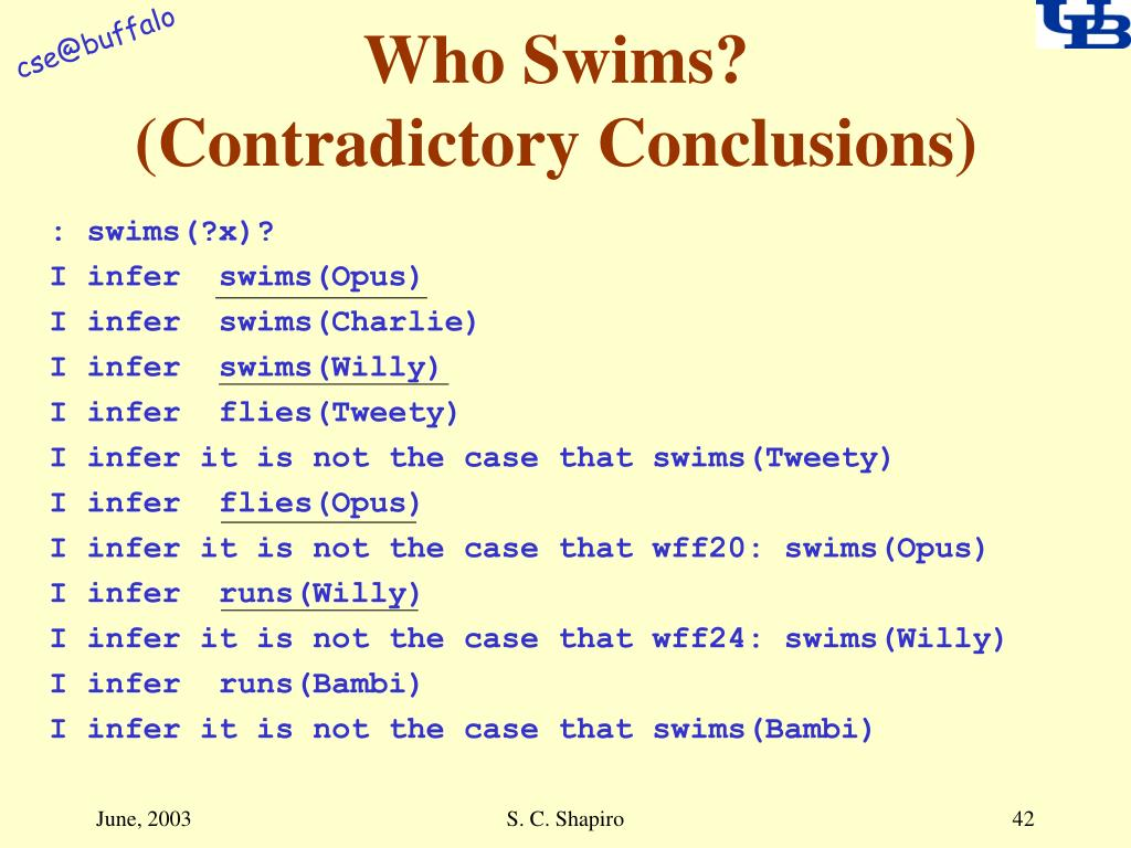 Who Swims?