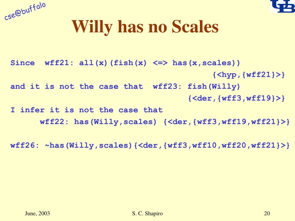 Willy has no Scales