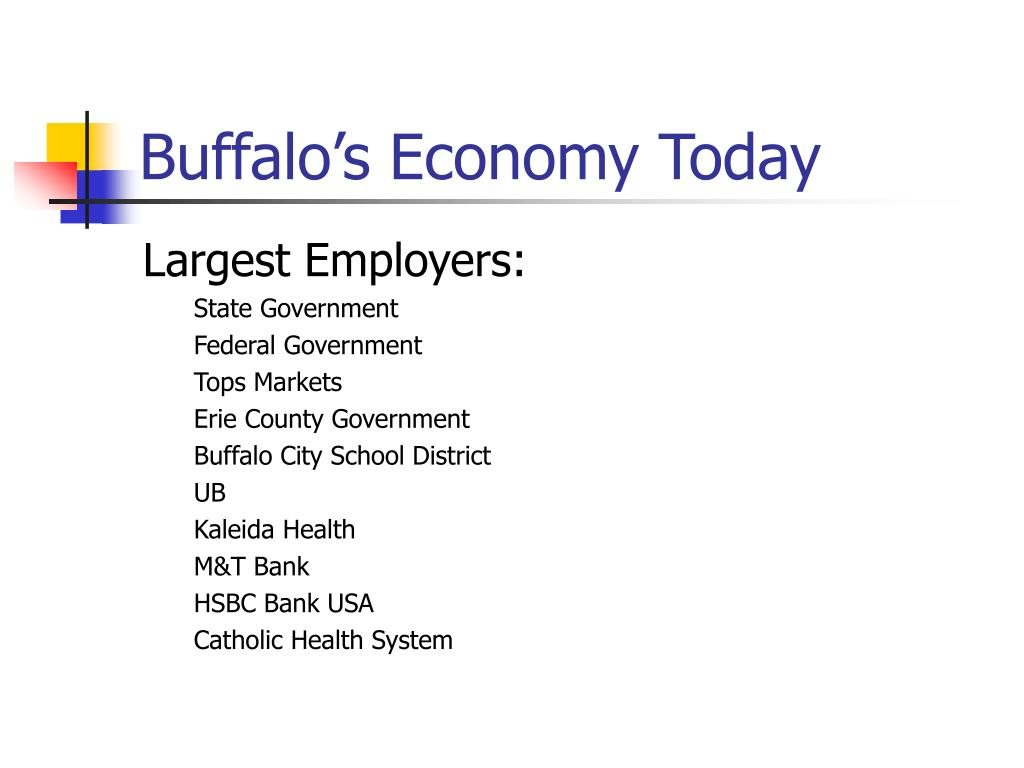 Buffalo's Economy Today