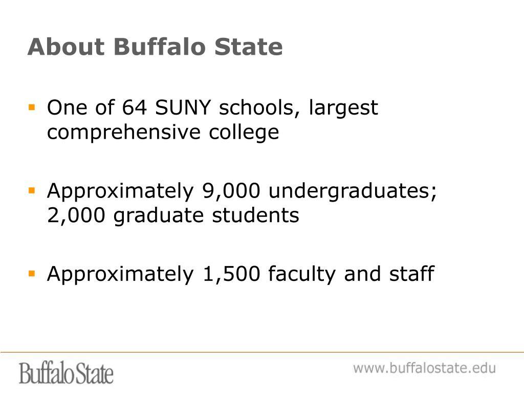 About Buffalo State