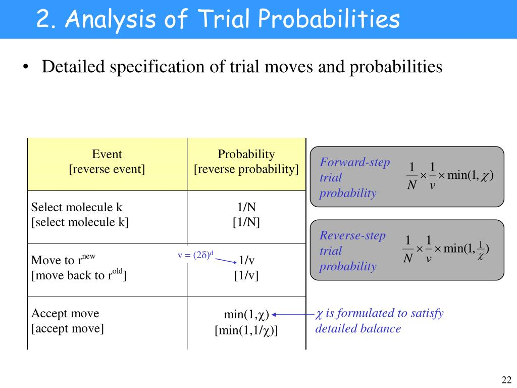 2. Analysis of Trial Probabilities