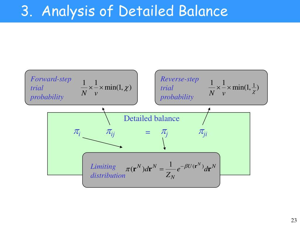 3.  Analysis of Detailed Balance