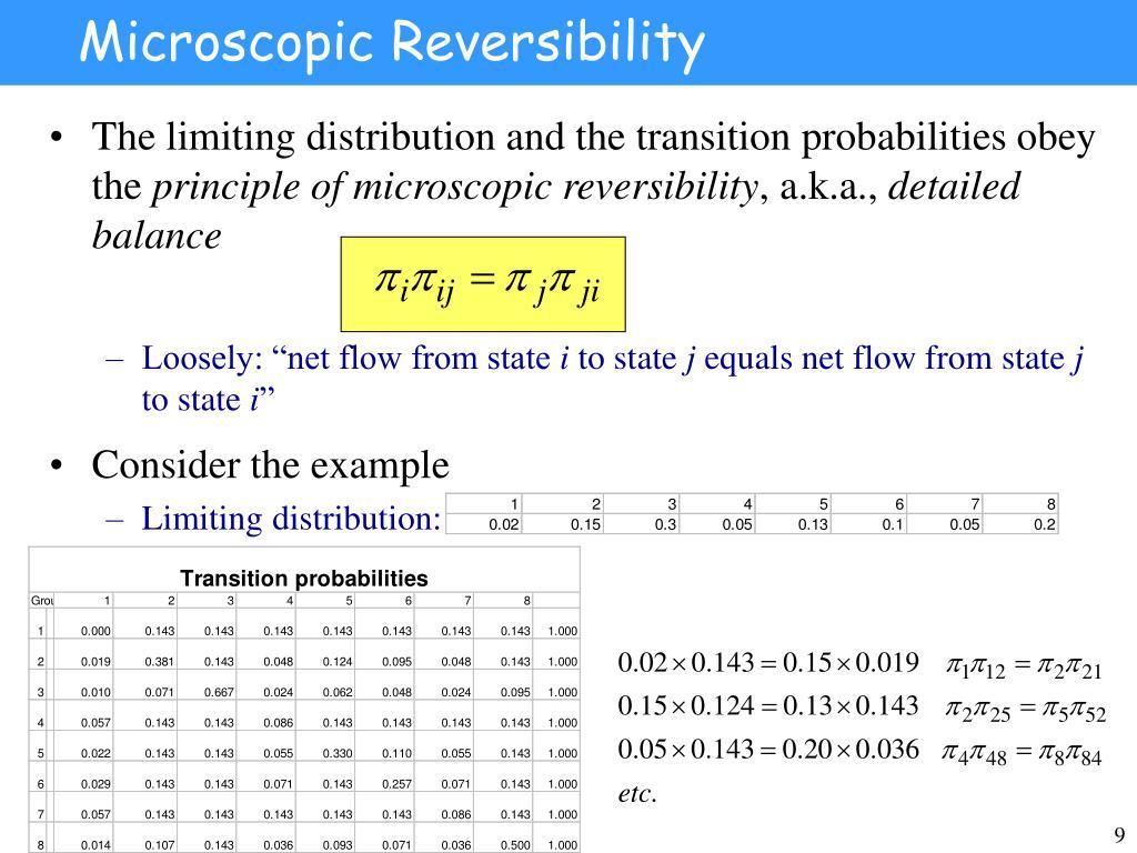 Microscopic Reversibility