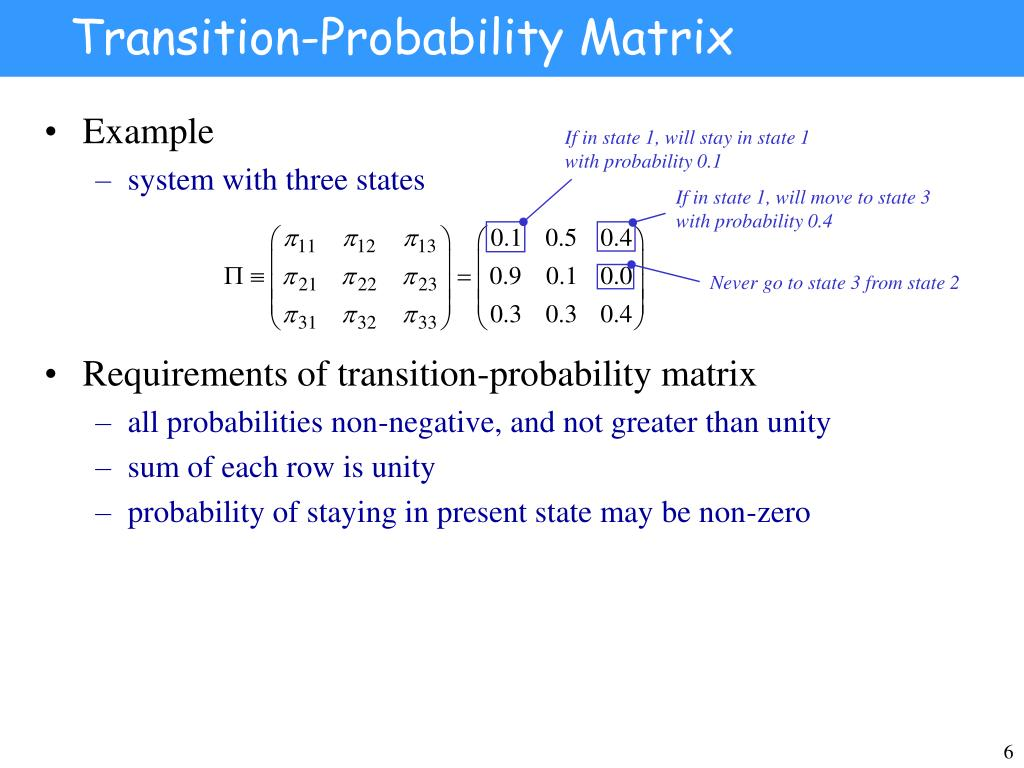 Transition-Probability Matrix