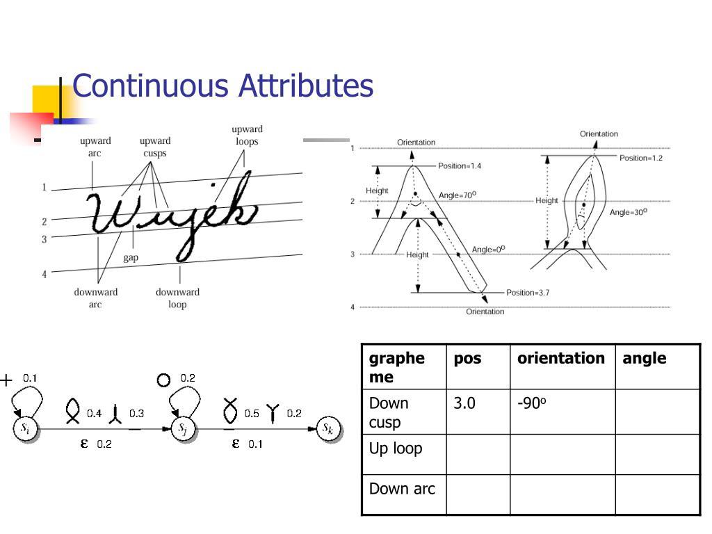 devanagari handwriting analysis