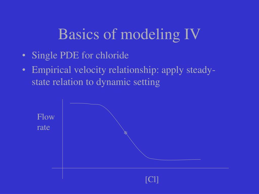 Basics of modeling IV