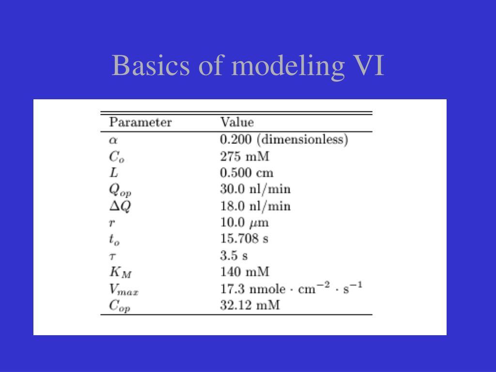 Basics of modeling VI
