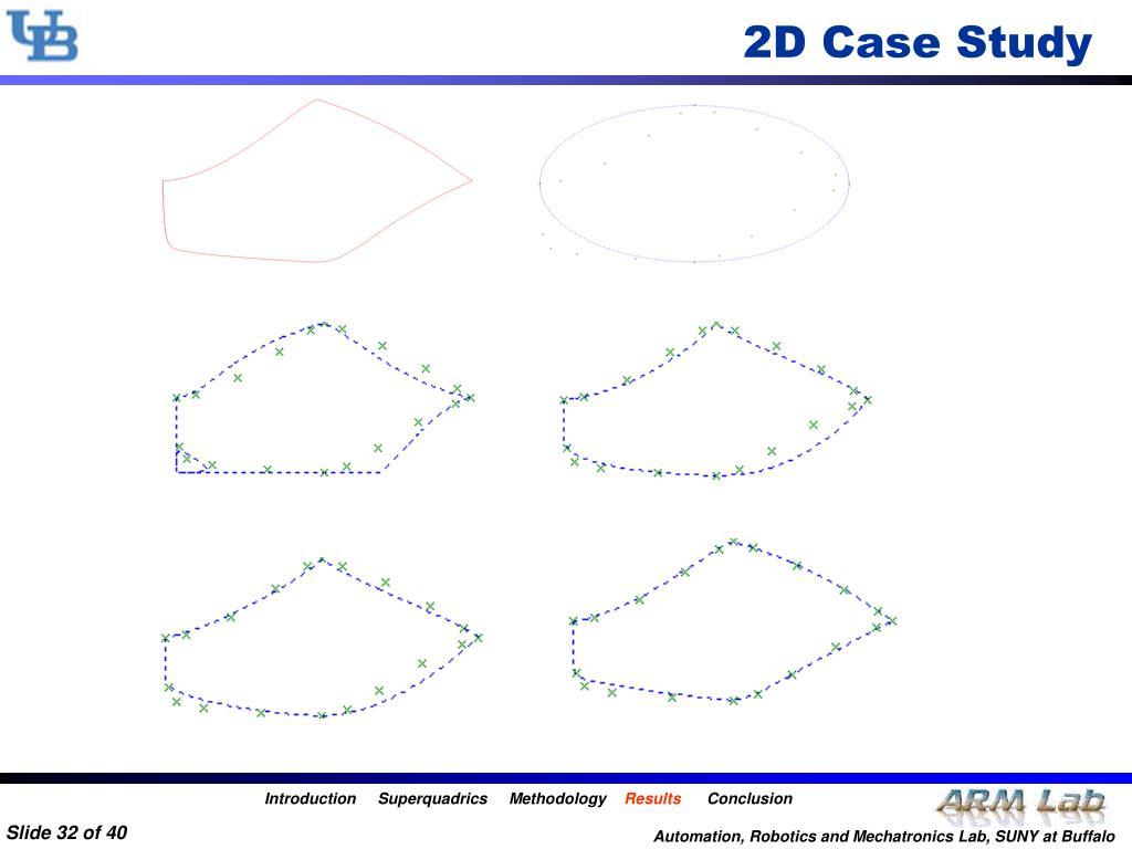 2D Case Study