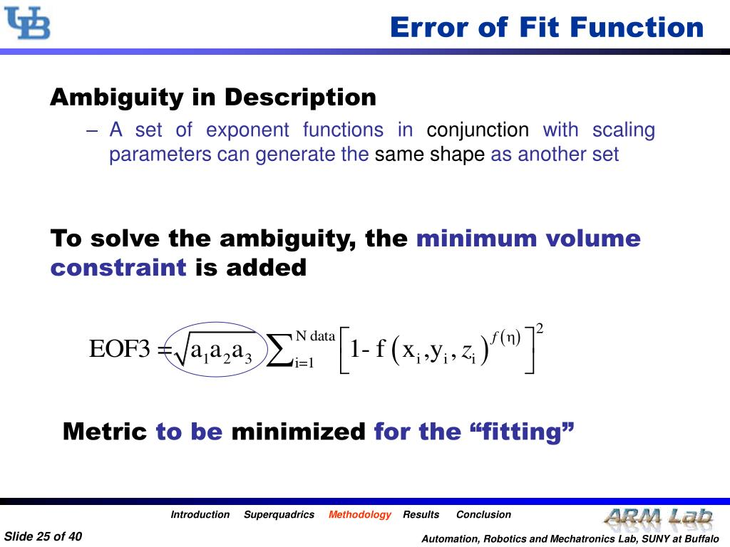 Error of Fit Function