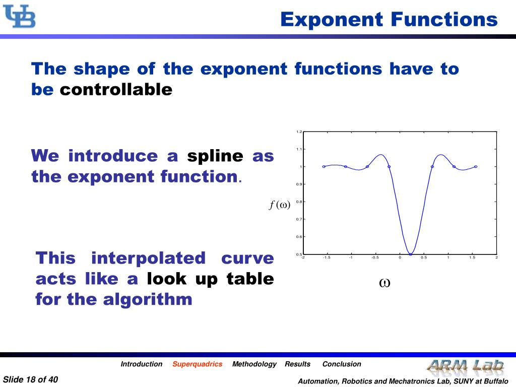 Exponent Functions
