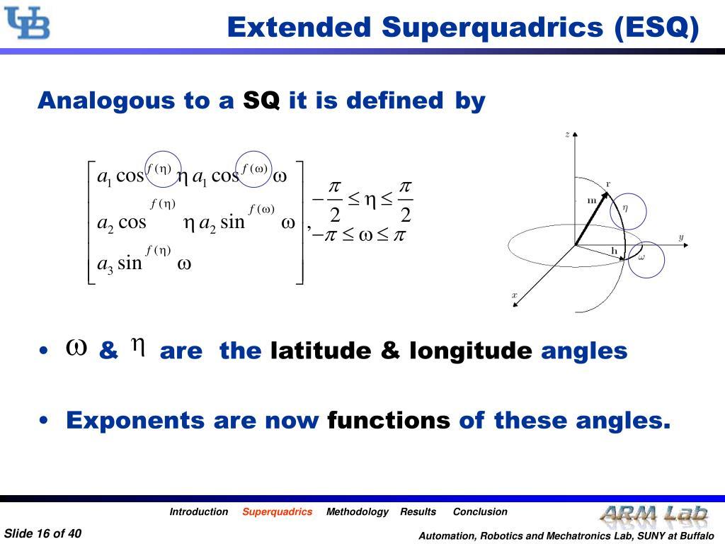 Extended Superquadrics (ESQ)