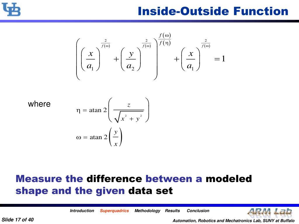 Inside-Outside Function
