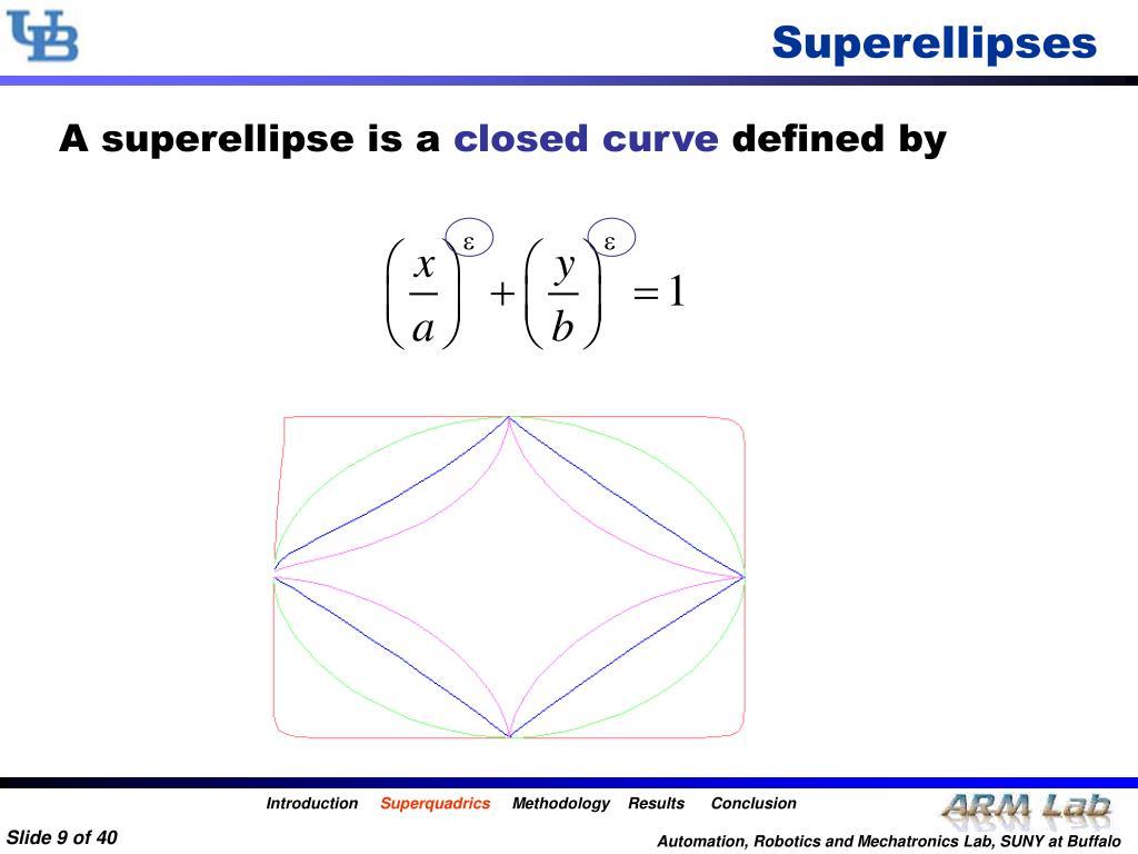 Superellipses