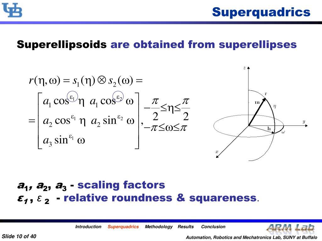 Superquadrics