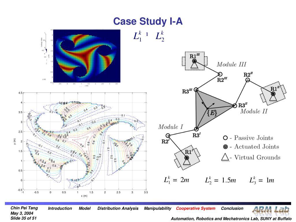 Case Study I-A
