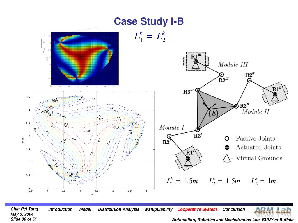 Case Study I-B