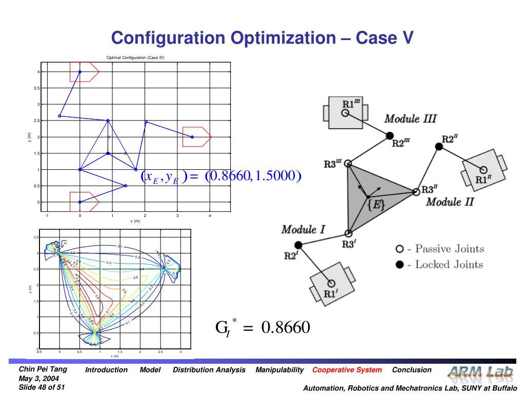 Configuration Optimization – Case V
