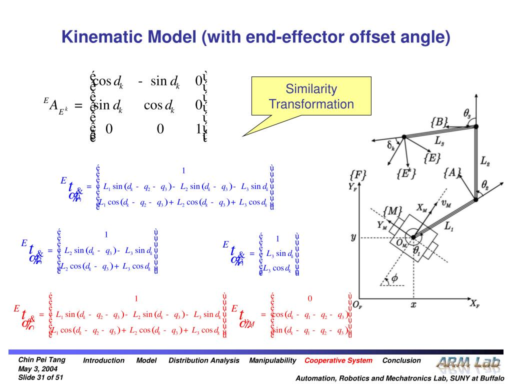 Kinematic Model (with end-effector offset angle)