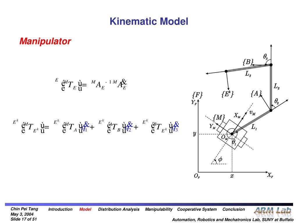 Kinematic Model
