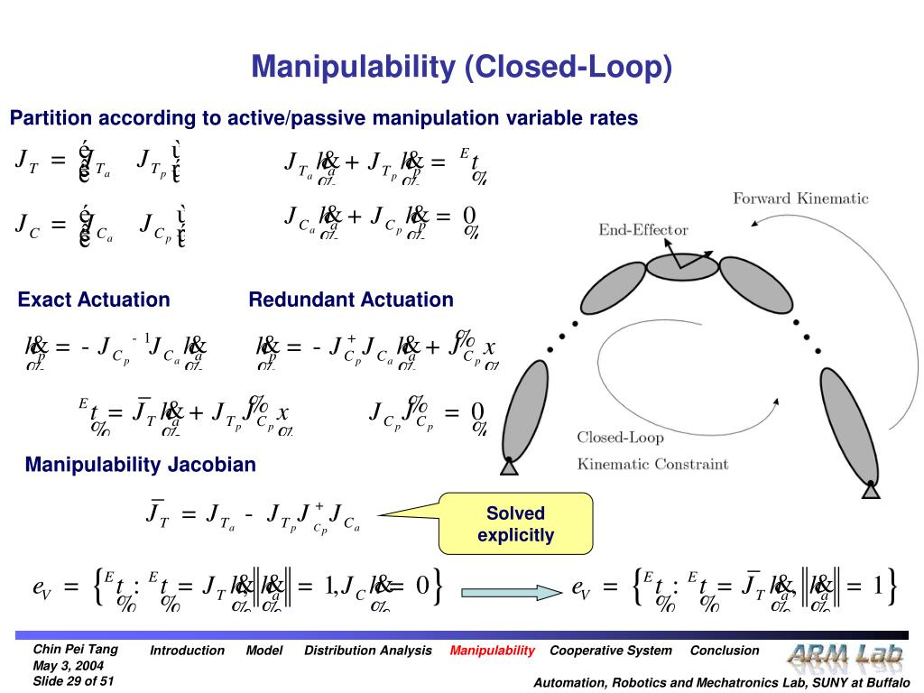 Manipulability (Closed-Loop)