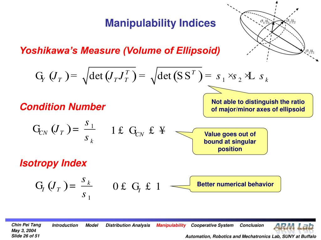 Manipulability Indices