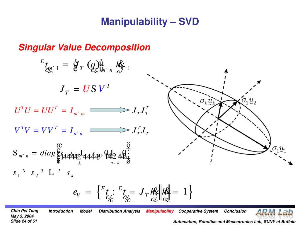 Manipulability – SVD