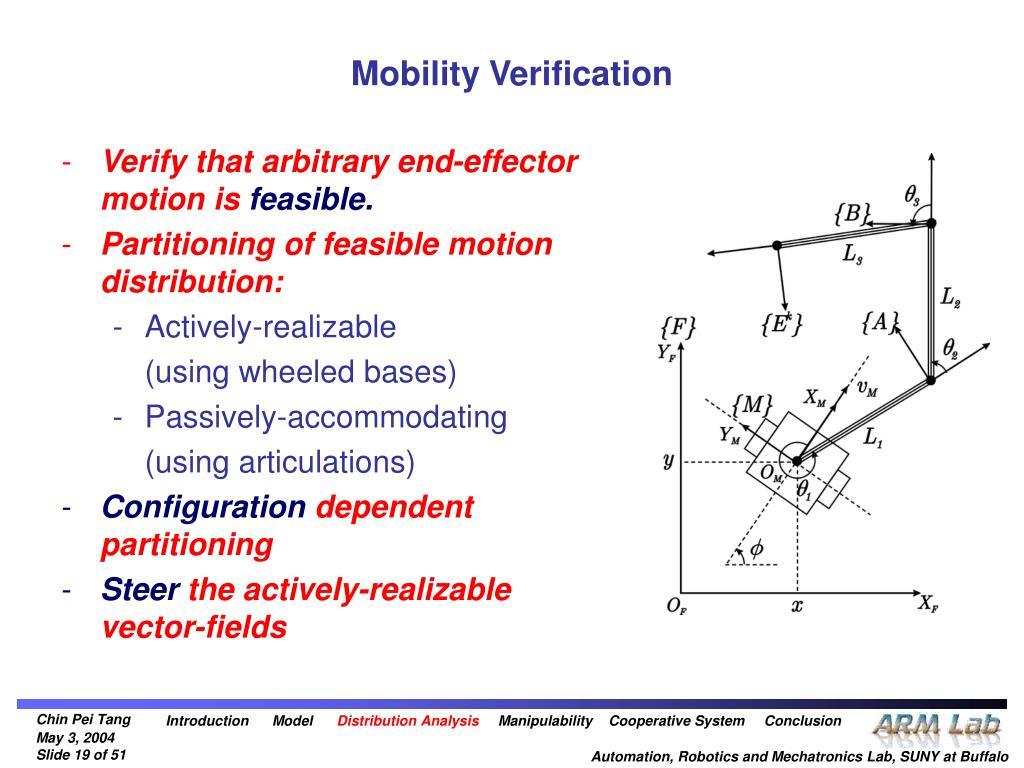 Mobility Verification