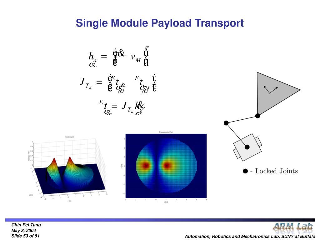 Single Module Payload Transport