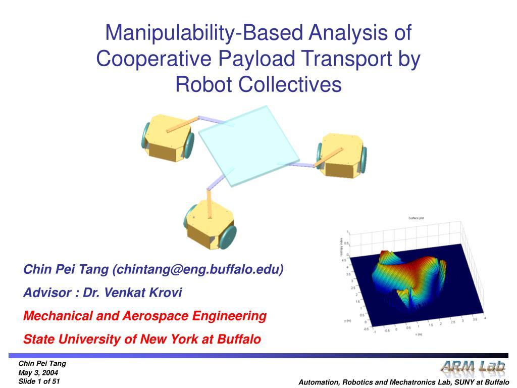 Manipulability-Based Analysis of