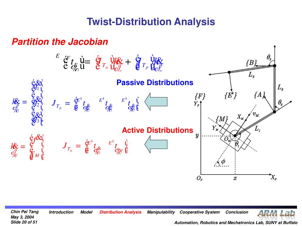 Passive Distributions