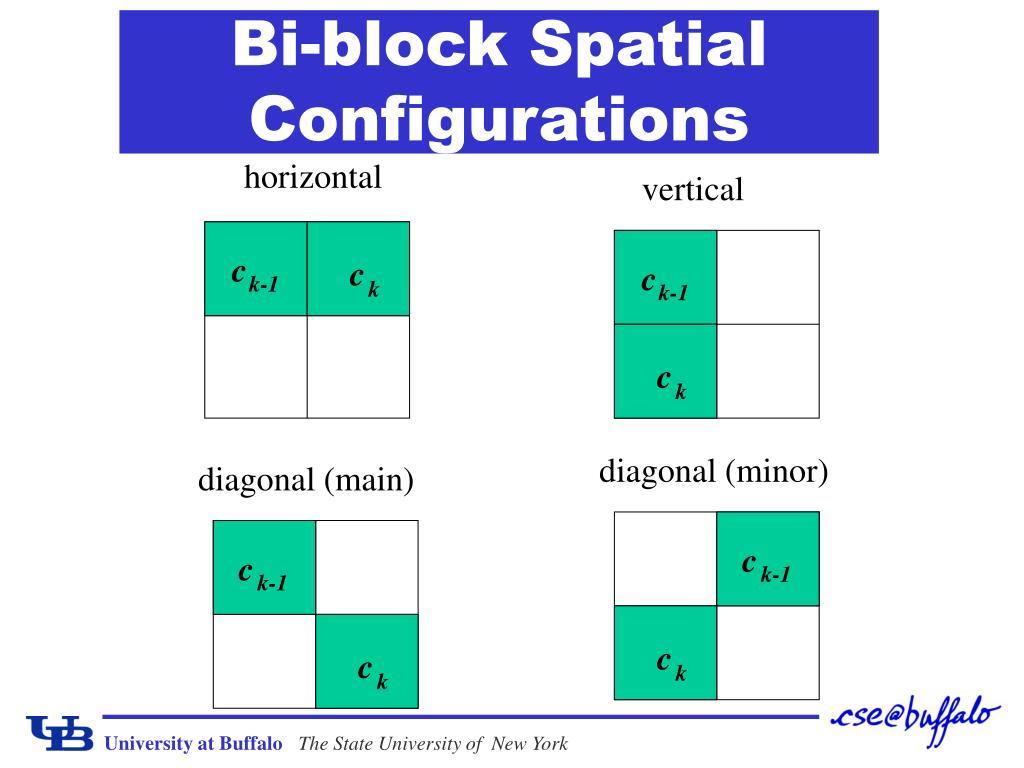 Bi-block Spatial Configurations