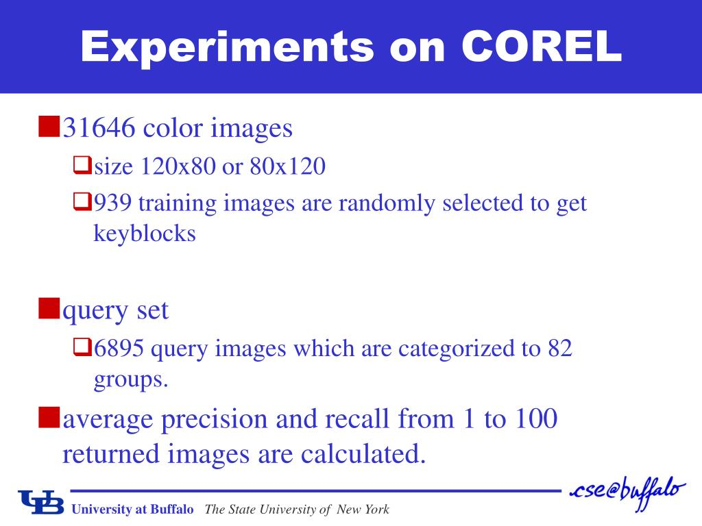 Experiments on COREL