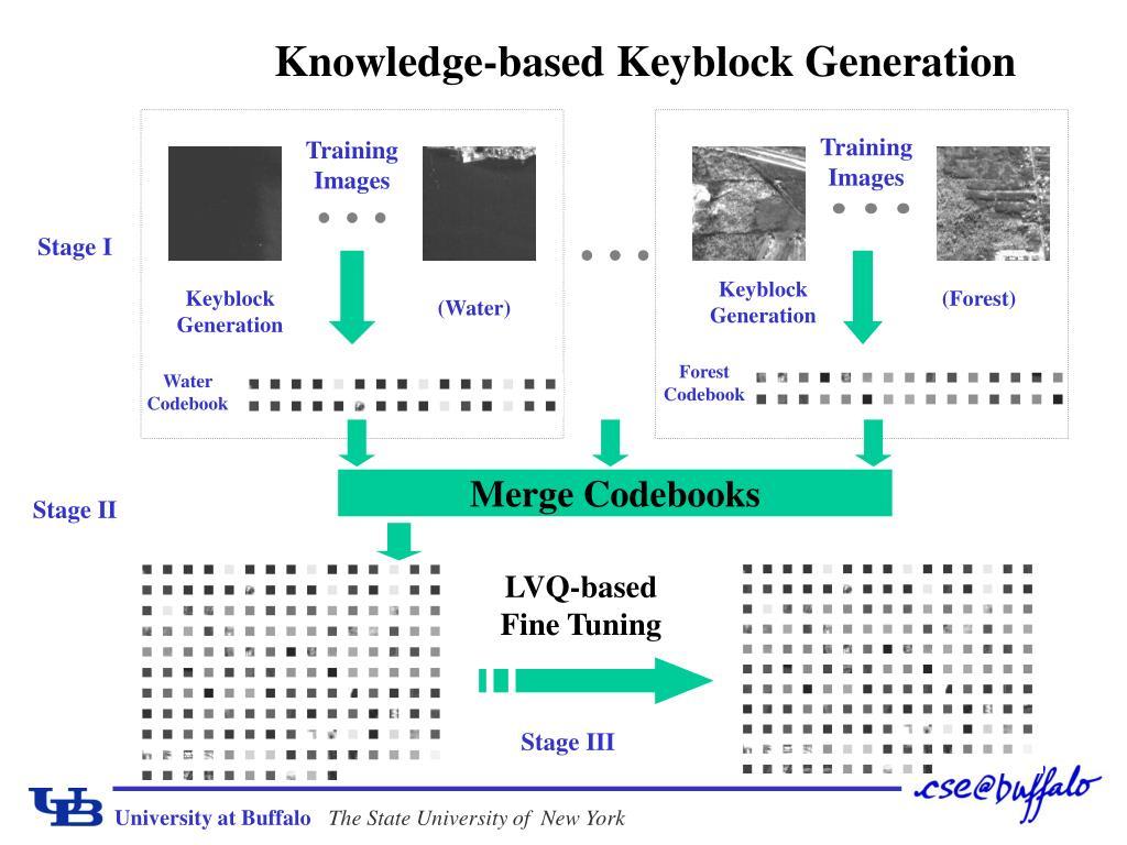 Knowledge-based Keyblock Generation