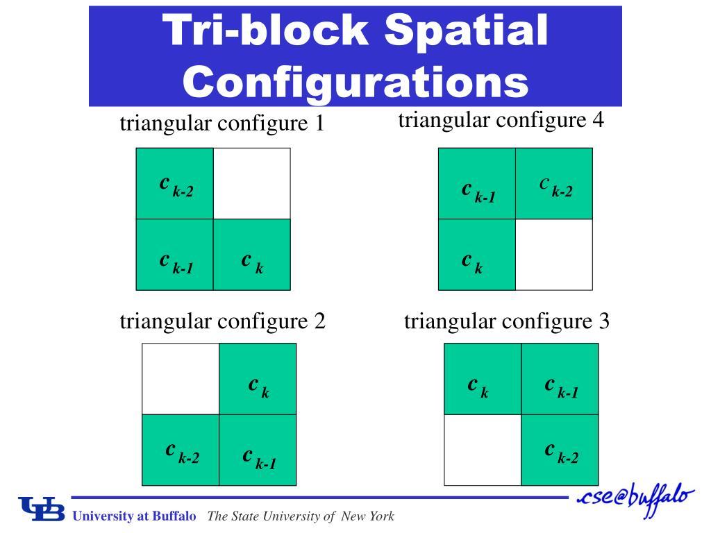 Tri-block Spatial Configurations