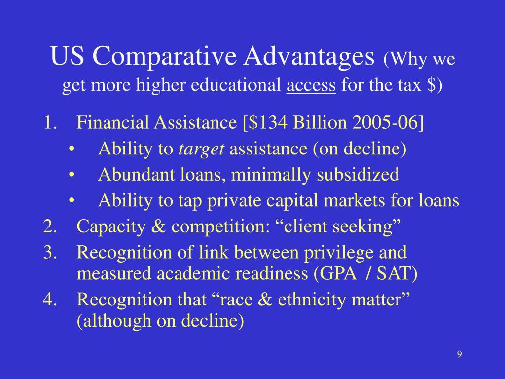 US Comparative Advantages