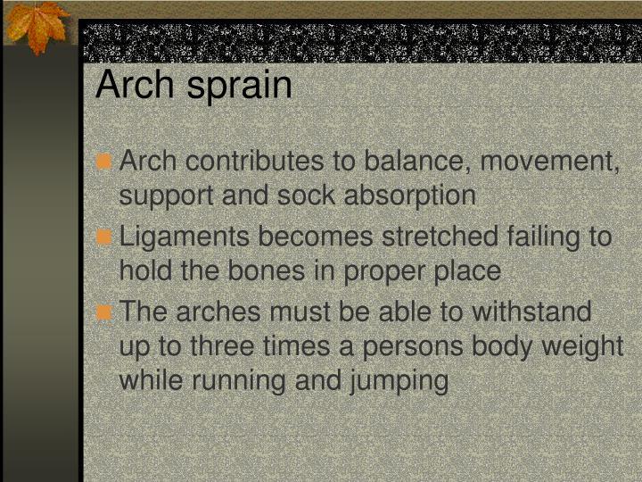 Arch sprain