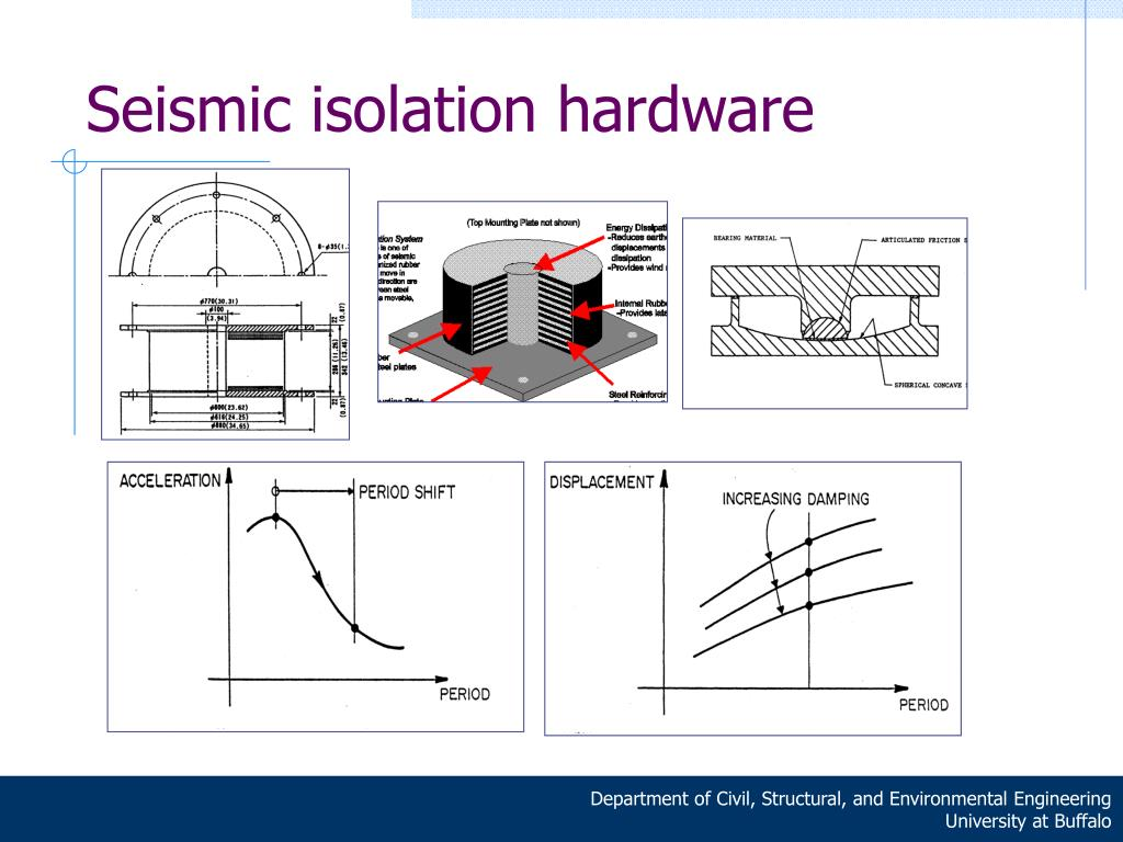 Seismic isolation hardware