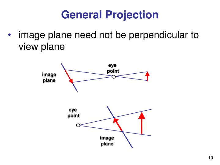 General Projection