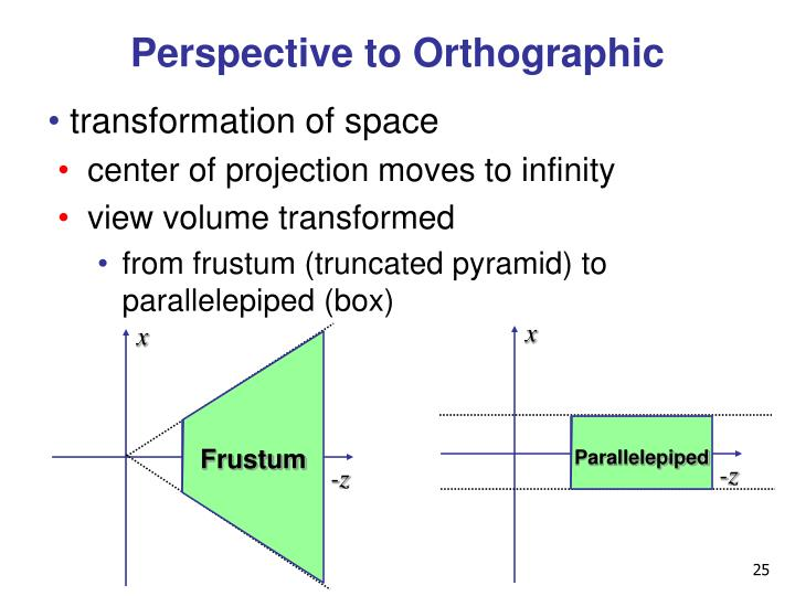 Perspective to Orthographic