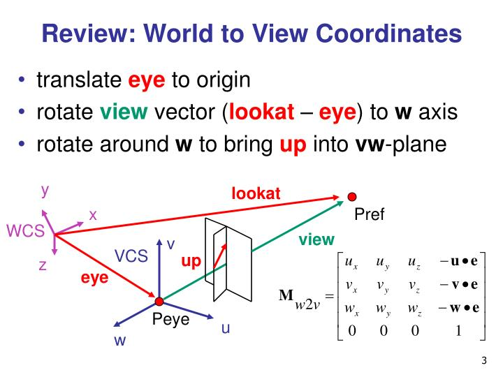 Review world to view coordinates