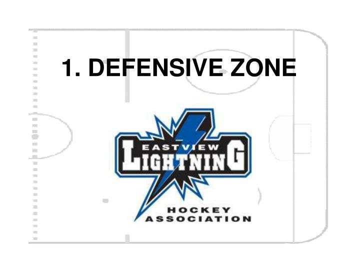 1. DEFENSIVE ZONE