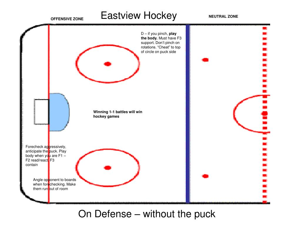 Eastview Hockey