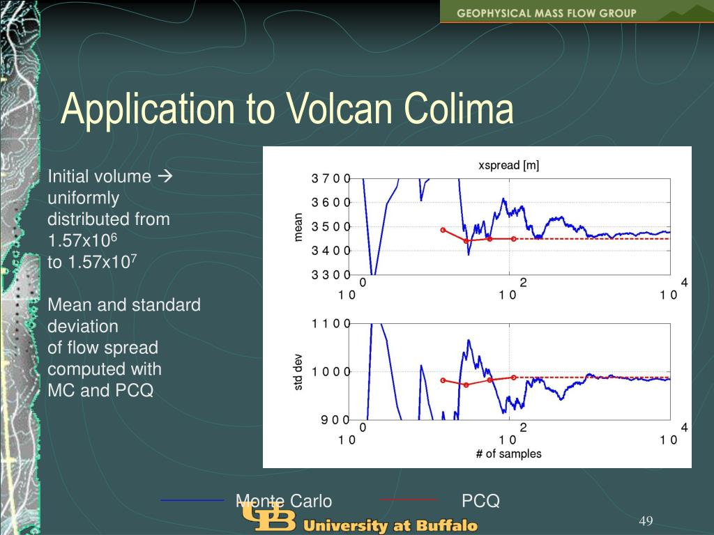 Application to Volcan Colima